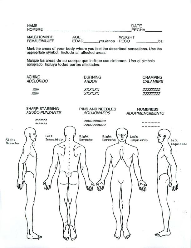 pinpoint lumbar back pain diagram marilyn i. carmona, d.c. - chiropractor in san mateo, ca ... #8